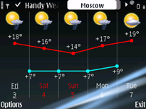 Handy_weather_7